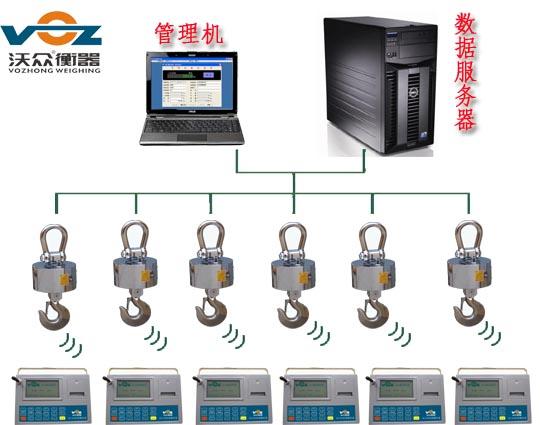 无线bob体育官方平台网络系统