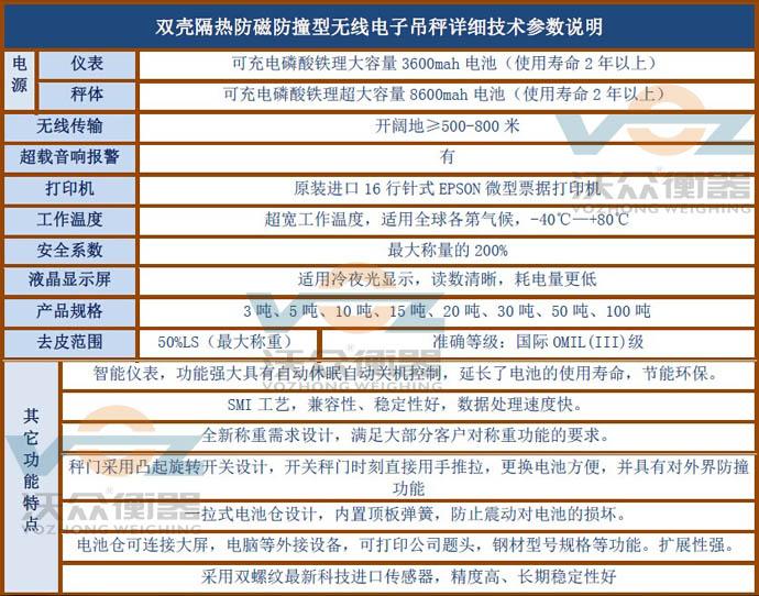 高温电子bob体育官方平台产品技术参数图片