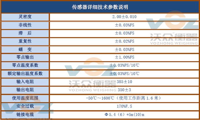 高温电子bob体育官方平台传感器技术指标图片