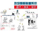 养殖牧场RFID 智能称重管理系统